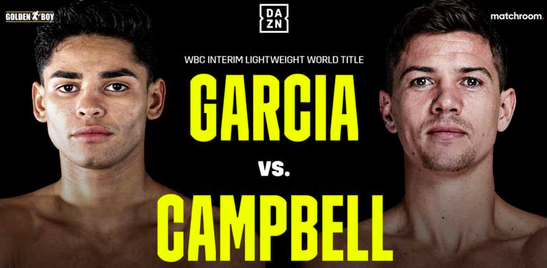 Ryan Garcia vs Luke Campbell Predictions
